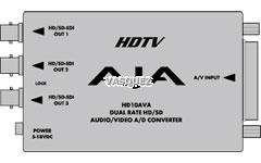 SD/HD Analog Composite or Component Video